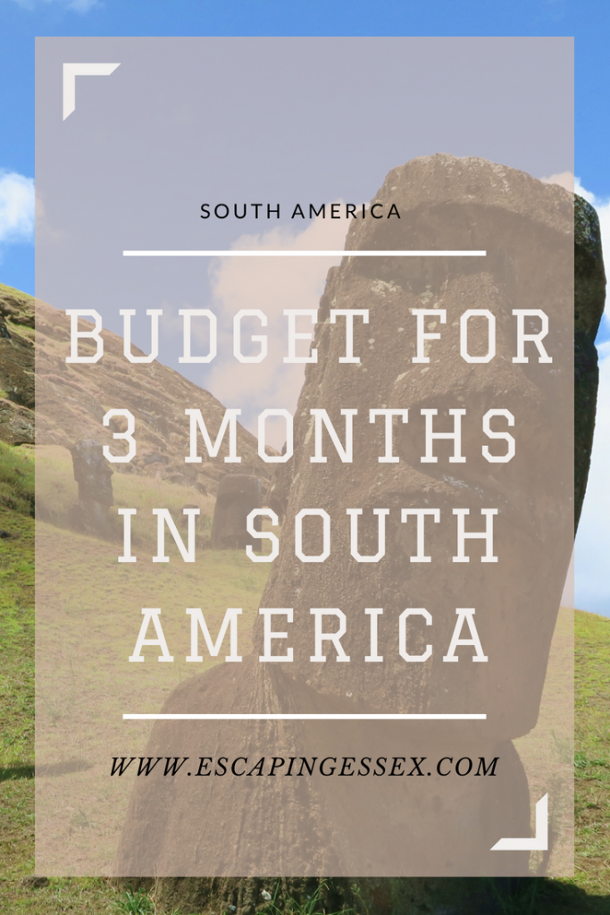 A FLASHPACKER'S BUDGET FOR 3 MONTHS IN SOUTH AMERICA - Here's a complete breakdown of everything that I spent on 3 months travelling through Chile, Easter Island, Argentina, Bolvia, Peru, Ecuador and the Galapagos Islands